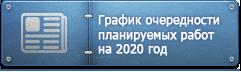 График очередности планируемых работ на 2020 год